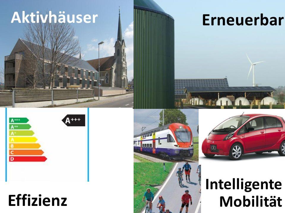 Aktivhäuser Intelligente Mobilität Erneuerbar Effizienz