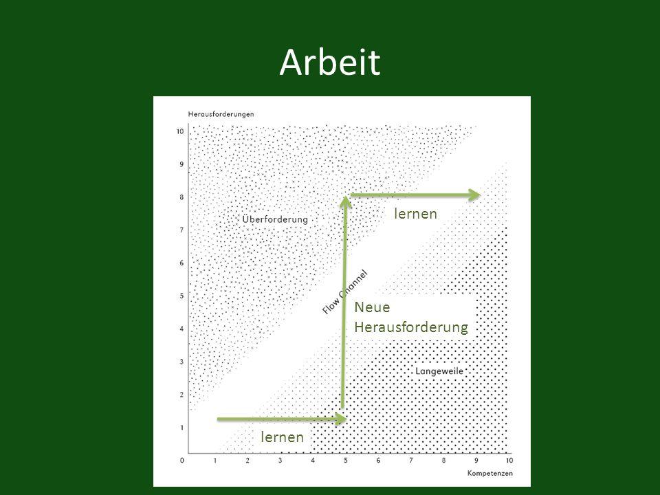Tretmühlen Anspruchs- Status- Zeit- Multioptions-