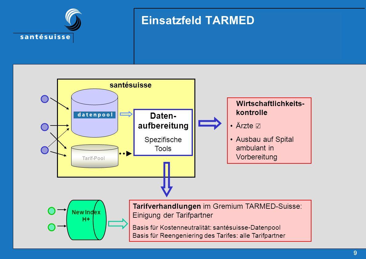 9 Einsatzfeld TARMED Daten- aufbereitung Spezifische Tools santésuisse Tarifverhandlungen im Gremium TARMED-Suisse: Einigung der Tarifpartner Basis fü