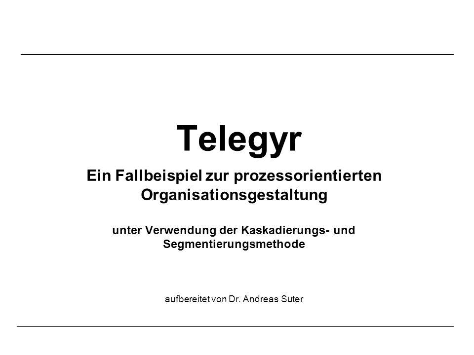 1 | © by GRONOVA AG. All rights reserved. Proprietary and confidential. | Telegyr Ein Fallbeispiel zur prozessorientierten Organisationsgestaltung unt