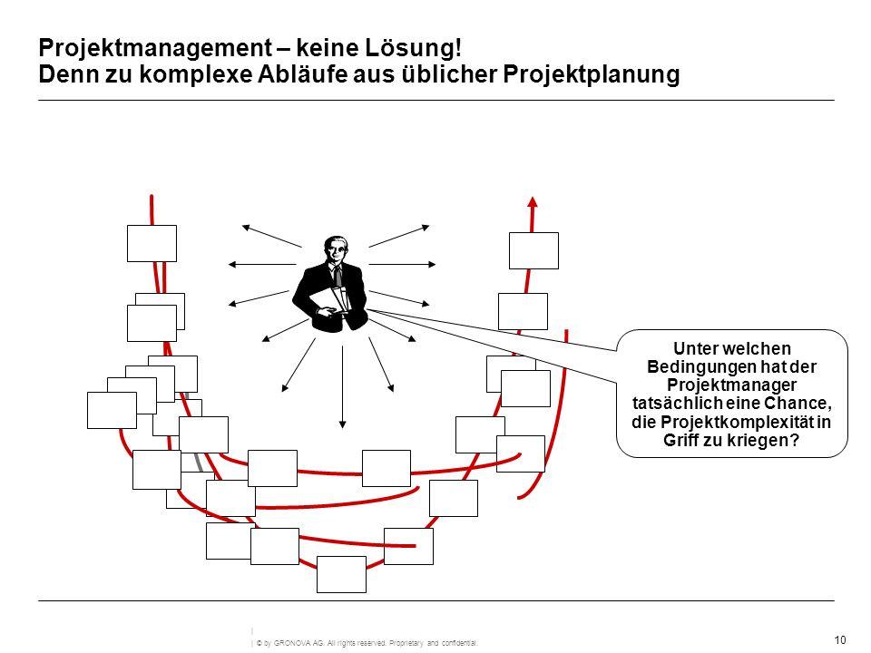 10 | © by GRONOVA AG. All rights reserved. Proprietary and confidential. | Projektmanagement – keine Lösung! Denn zu komplexe Abläufe aus üblicher Pro