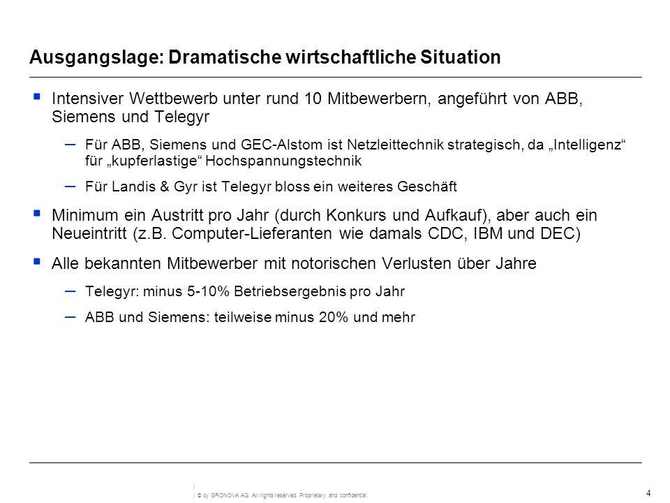 4 | © by GRONOVA AG. All rights reserved. Proprietary and confidential. | Ausgangslage: Dramatische wirtschaftliche Situation Intensiver Wettbewerb un