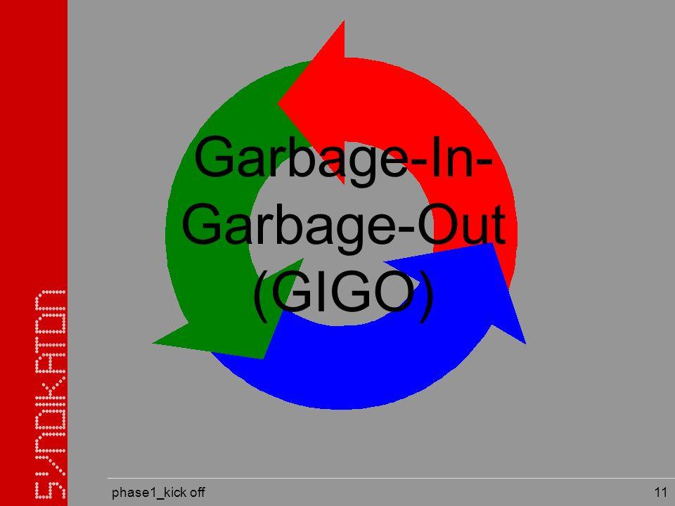 phase1_kick off 11 Garbage-In- Garbage-Out (GIGO)