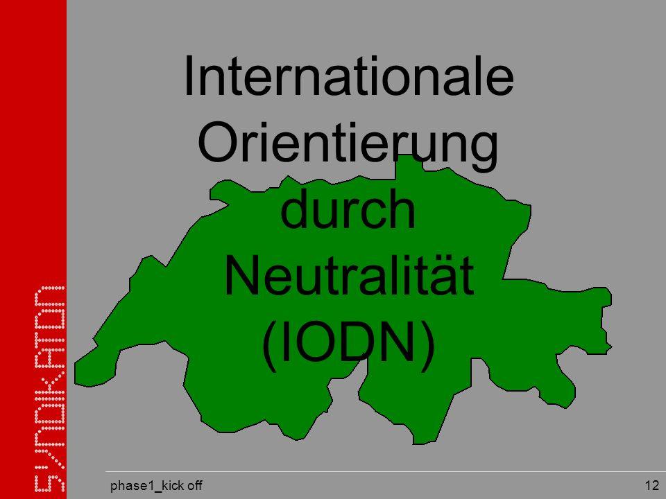 phase1_kick off 12 Internationale Orientierung durch Neutralität (IODN)