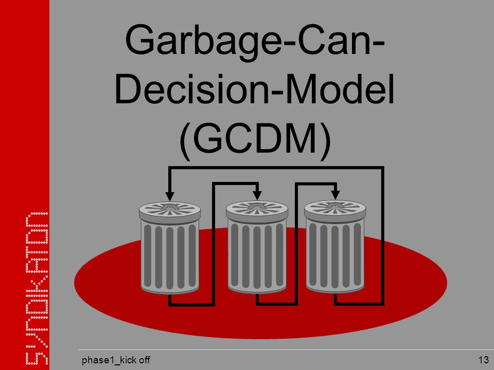phase1_kick off 13 Garbage-Can- Decision-Model (GCDM)