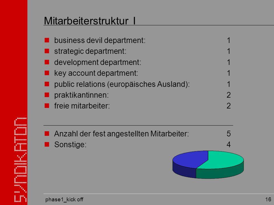 phase1_kick off 16 Mitarbeiterstruktur I business devil department:1 strategic department:1 development department:1 key account department:1 public r