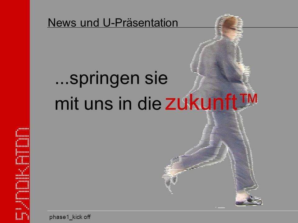 phase1_kick off Verkaufszahlen: Ego-Pushen Produktion 14 Verkauf 7 50%