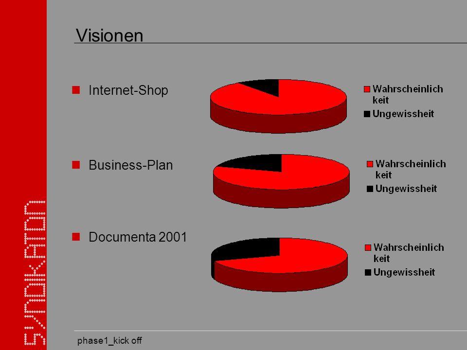 phase1_kick off Visionen Internet-Shop Business-Plan Documenta 2001