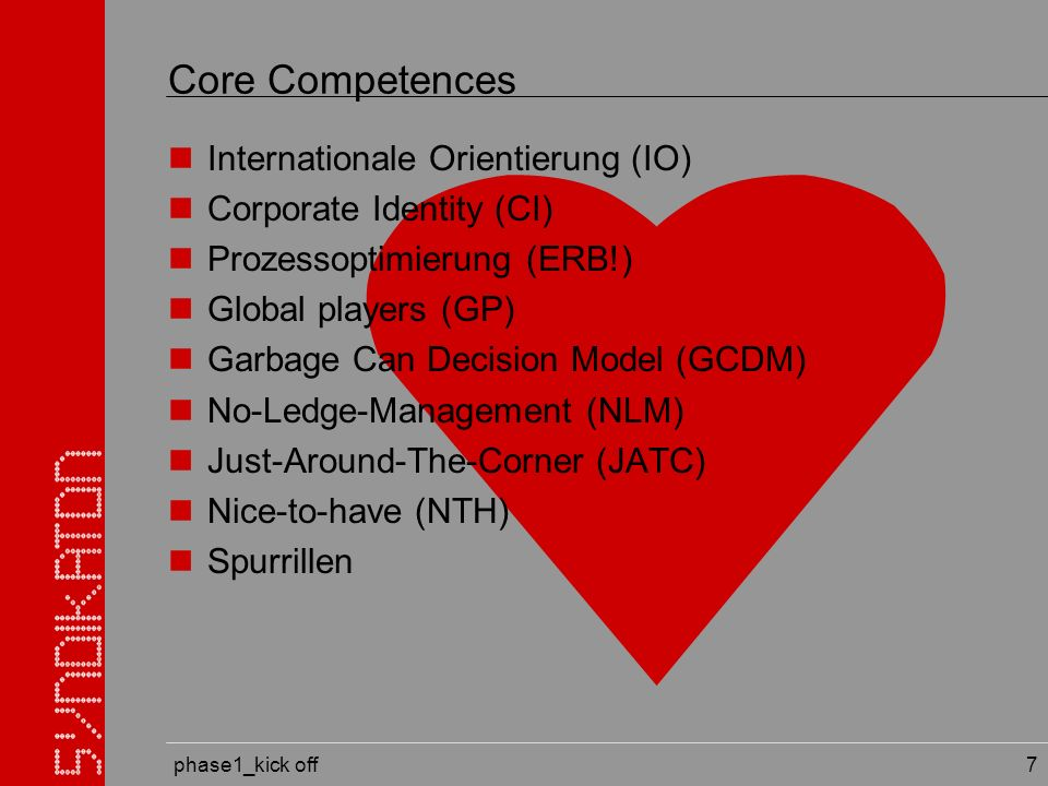 phase1_kick off 7 Core Competences Internationale Orientierung (IO) Corporate Identity (CI) Prozessoptimierung (ERB!) Global players (GP) Garbage Can Decision Model (GCDM) No-Ledge-Management (NLM) Just-Around-The-Corner (JATC) Nice-to-have (NTH) Spurrillen