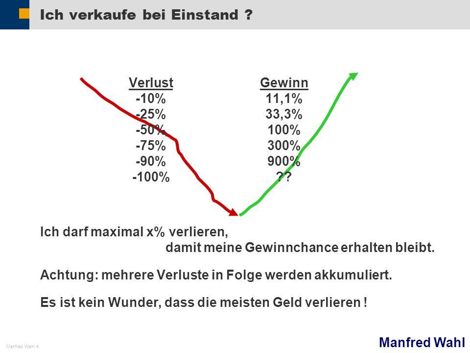 Manfred Wahl Manfred Wahl 5 Positionsgröße Bestimmung der Positionsgröße zur Begrenzung des Risikos Positionsgröße = Riskierter Betrag / Risiko pro Stück Riskierter Betrag Risiko / Stk.Positionsgröße 1000100.