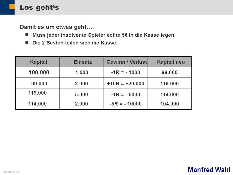 Manfred Wahl Manfred Wahl 9 Gewonnen .Oder Verloren .