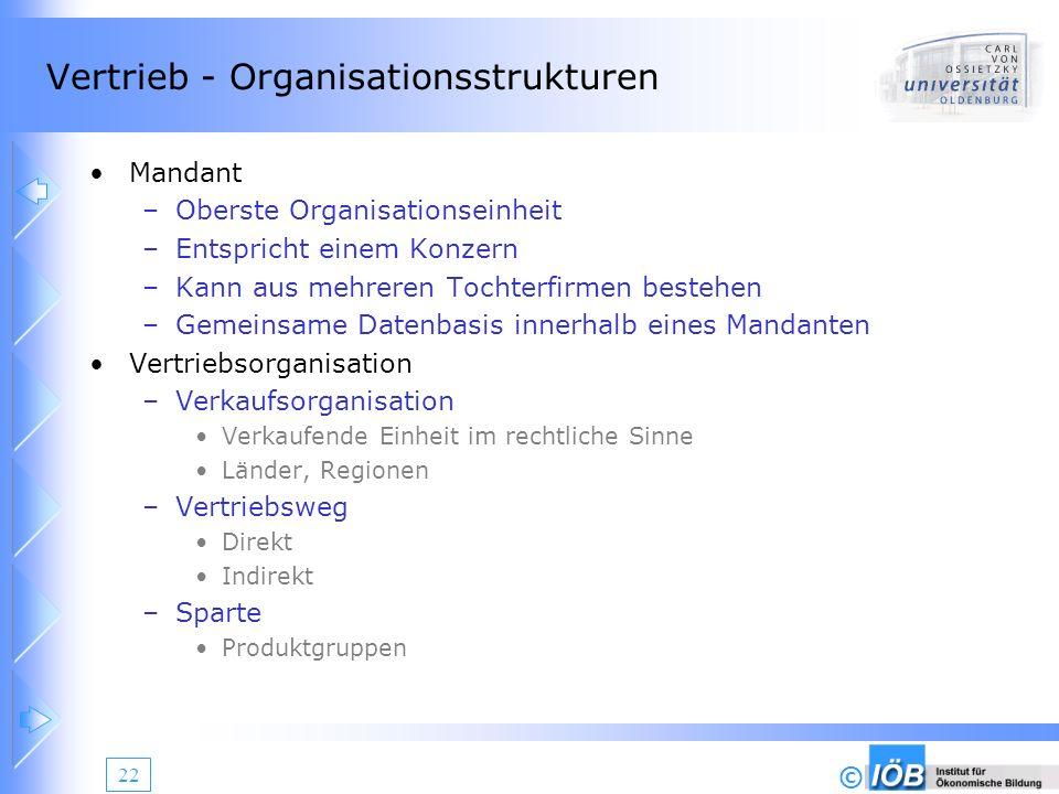 © 22 Vertrieb - Organisationsstrukturen Mandant –Oberste Organisationseinheit –Entspricht einem Konzern –Kann aus mehreren Tochterfirmen bestehen –Gem