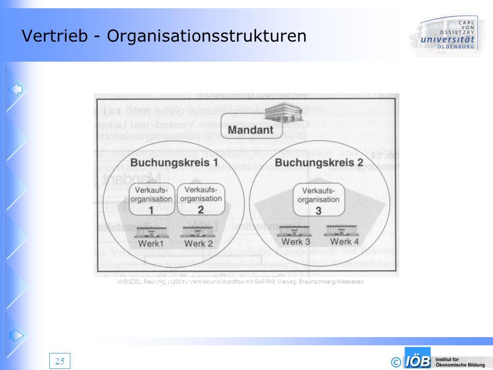 © 25 Vertrieb - Organisationsstrukturen WENZEL, Paul (Hg.) (2001): Vertrieb und Workflow mit SAP R/3, Vieweg, Braunschweig/Wiesbaden