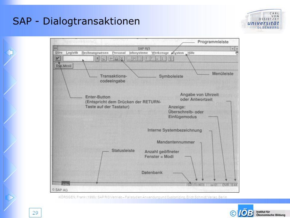 © 29 SAP - Dialogtransaktionen KÖRSGEN, Frank (1999): SAP R/3 Vertrieb – Fallstudien Anwendung und Customizing, Erich Schmidt Verlag, Berlin