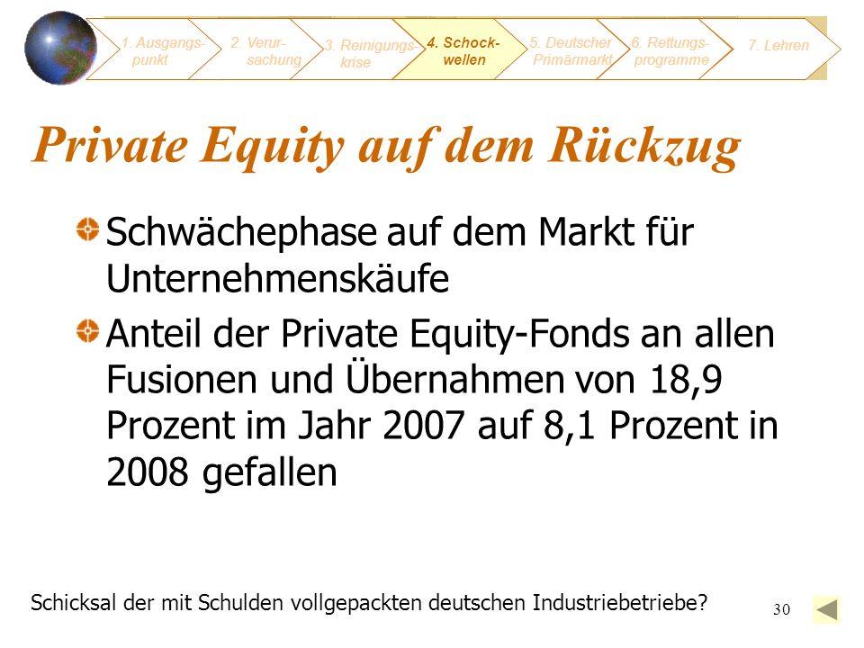 30 Private Equity auf dem Rückzug Schwächephase auf dem Markt für Unternehmenskäufe Anteil der Private Equity-Fonds an allen Fusionen und Übernahmen v