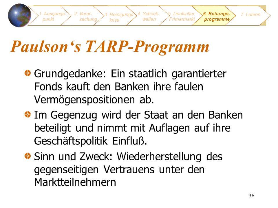 36 Paulsons TARP-Programm Grundgedanke: Ein staatlich garantierter Fonds kauft den Banken ihre faulen Vermögenspositionen ab. Im Gegenzug wird der Sta