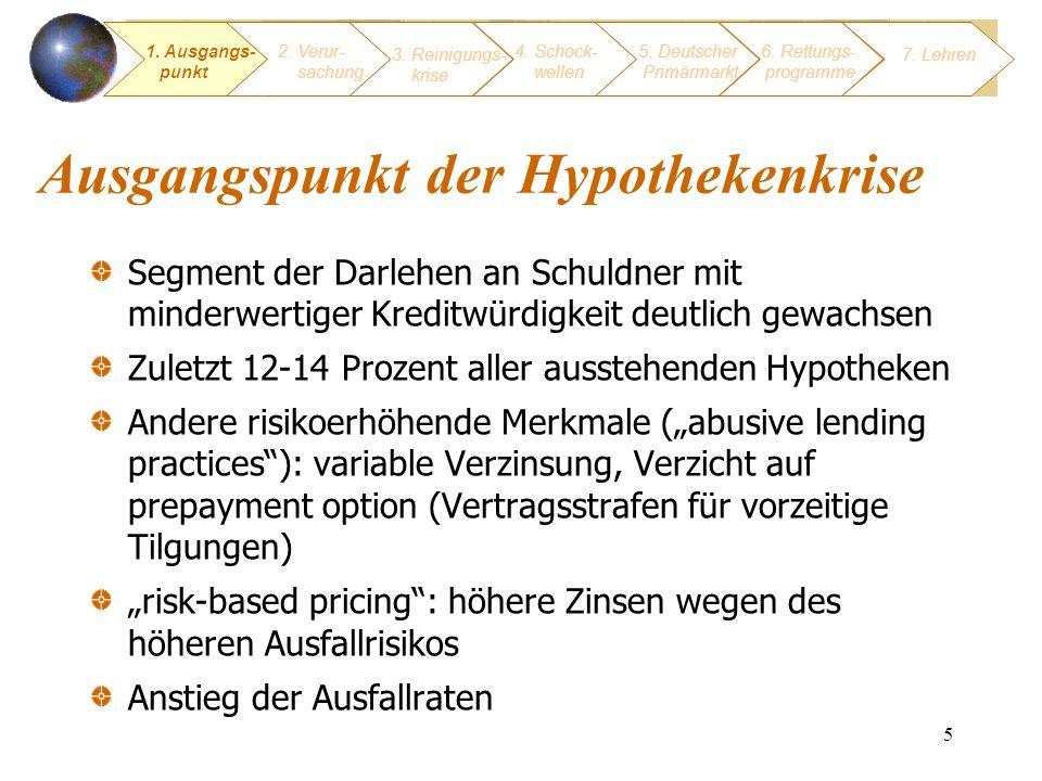 5 Ausgangspunkt der Hypothekenkrise 1. Ausgangs- punkt 3. Reinigungs- krise 4. Schock- wellen 5. Deutscher Primärmarkt 6. Rettungs- programme 7. Lehre