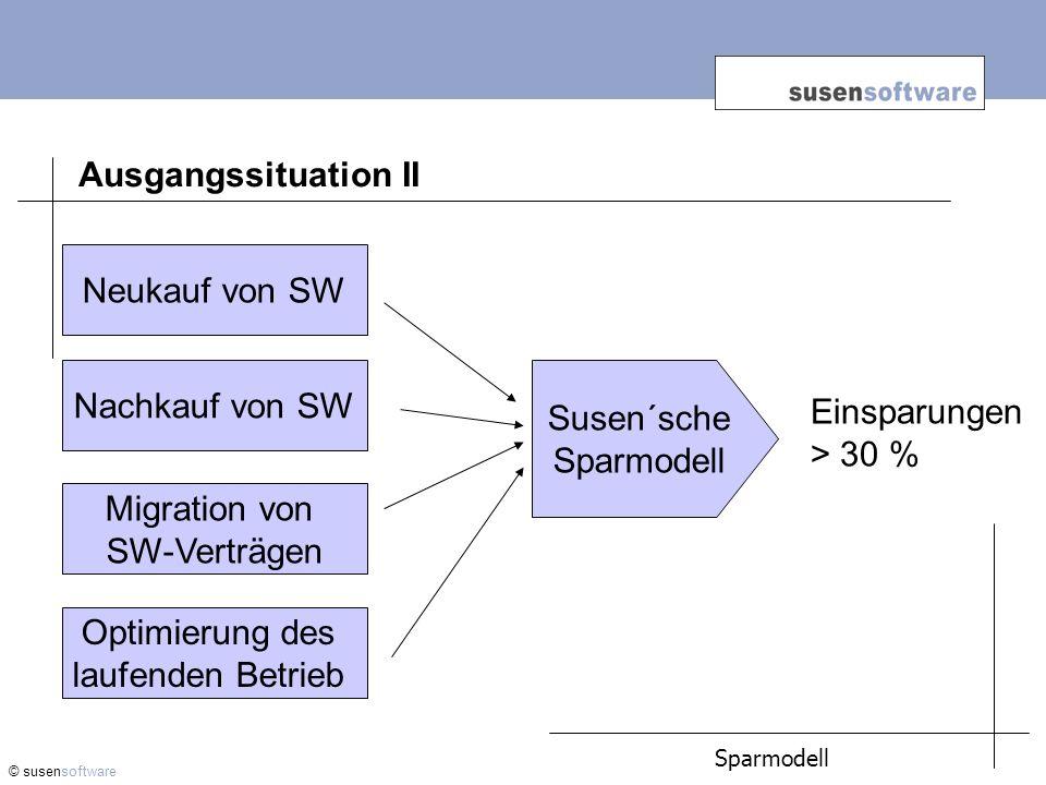 © susensoftware Sparmodell Ausgangssituation II Neukauf von SW Nachkauf von SW Migration von SW-Verträgen Optimierung des laufenden Betrieb Susen´sche Sparmodell Einsparungen > 30 %