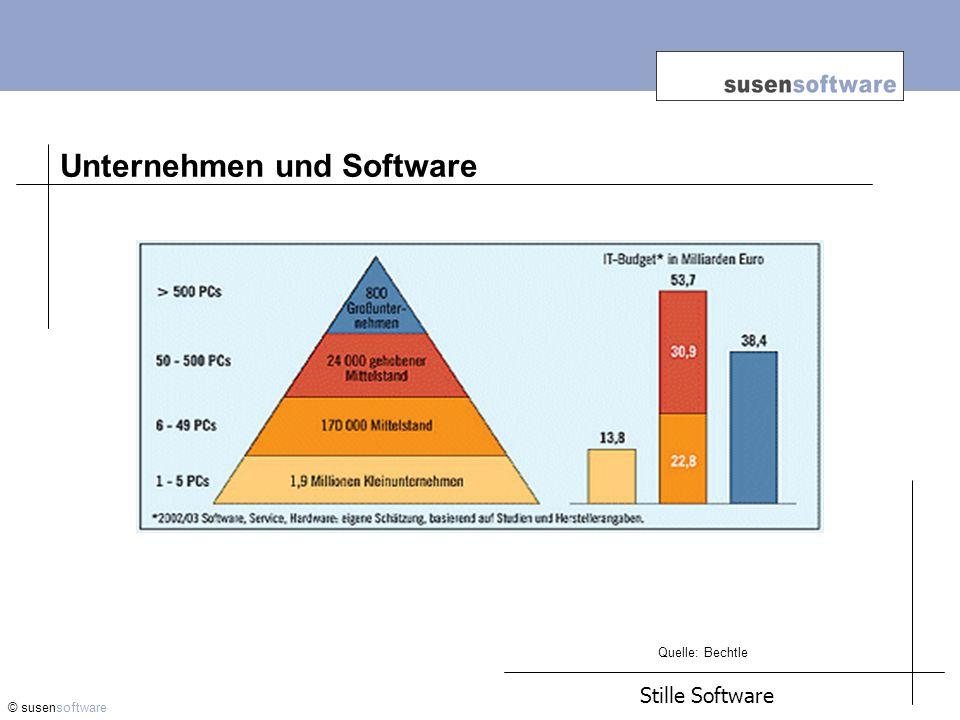 Checkliste: Verkauf © susensoftware 1.Gehört mir die Lizenz oder z.B.