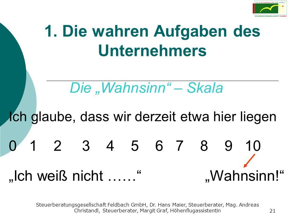 Steuerberatungsgesellschaft Feldbach GmbH, Dr. Hans Maier, Steuerberater, Mag. Andreas Christandl, Steuerberater, Margit Graf, Höhenflugassistentin 21