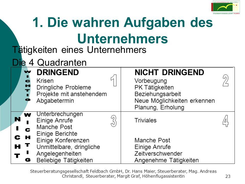 Steuerberatungsgesellschaft Feldbach GmbH, Dr. Hans Maier, Steuerberater, Mag. Andreas Christandl, Steuerberater, Margit Graf, Höhenflugassistentin 23