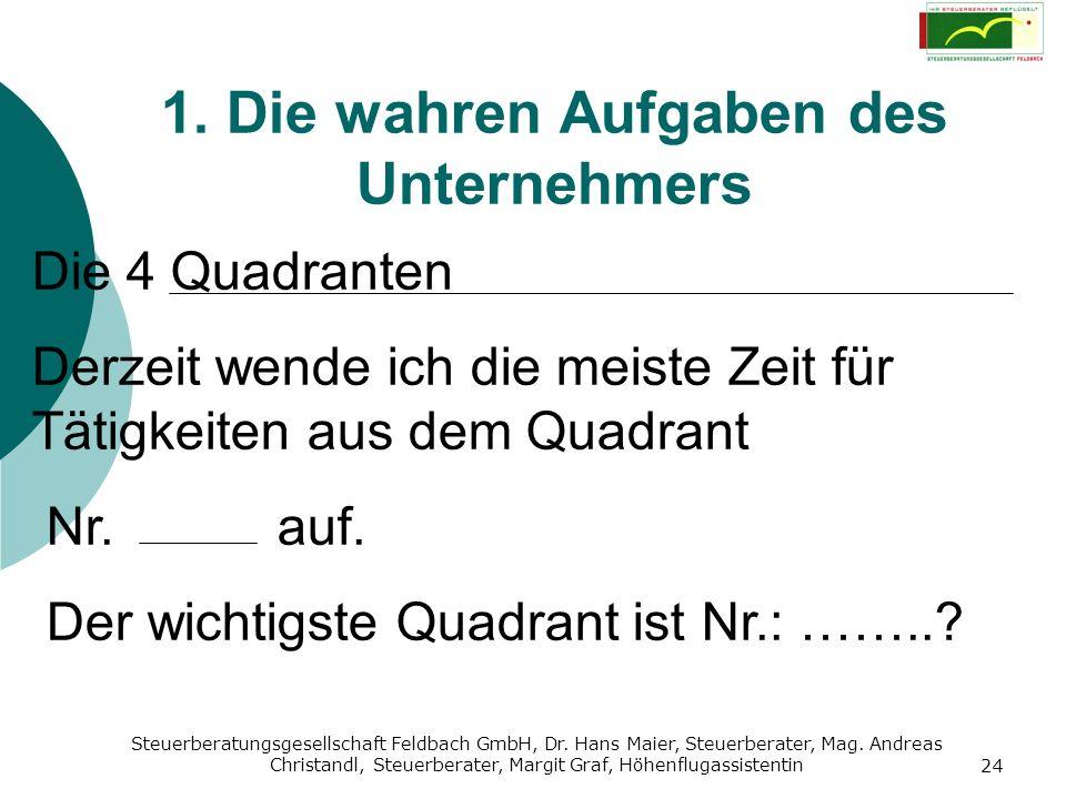 Steuerberatungsgesellschaft Feldbach GmbH, Dr. Hans Maier, Steuerberater, Mag. Andreas Christandl, Steuerberater, Margit Graf, Höhenflugassistentin 24