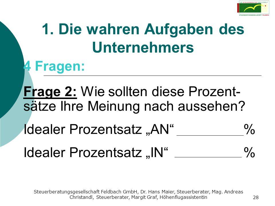 Steuerberatungsgesellschaft Feldbach GmbH, Dr. Hans Maier, Steuerberater, Mag. Andreas Christandl, Steuerberater, Margit Graf, Höhenflugassistentin 28