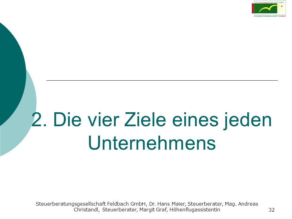 Steuerberatungsgesellschaft Feldbach GmbH, Dr. Hans Maier, Steuerberater, Mag. Andreas Christandl, Steuerberater, Margit Graf, Höhenflugassistentin 32