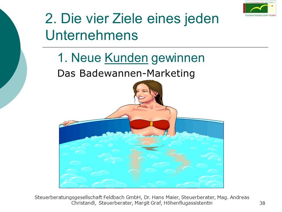 Steuerberatungsgesellschaft Feldbach GmbH, Dr. Hans Maier, Steuerberater, Mag. Andreas Christandl, Steuerberater, Margit Graf, Höhenflugassistentin 38