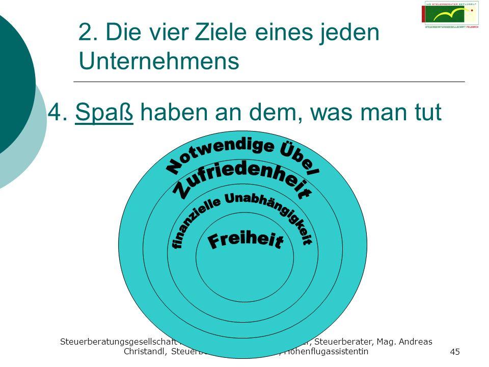 Steuerberatungsgesellschaft Feldbach GmbH, Dr. Hans Maier, Steuerberater, Mag. Andreas Christandl, Steuerberater, Margit Graf, Höhenflugassistentin 45
