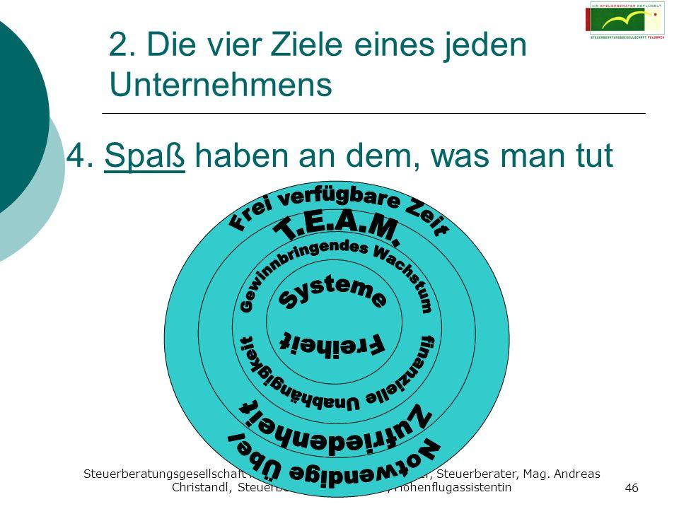 Steuerberatungsgesellschaft Feldbach GmbH, Dr. Hans Maier, Steuerberater, Mag. Andreas Christandl, Steuerberater, Margit Graf, Höhenflugassistentin 46