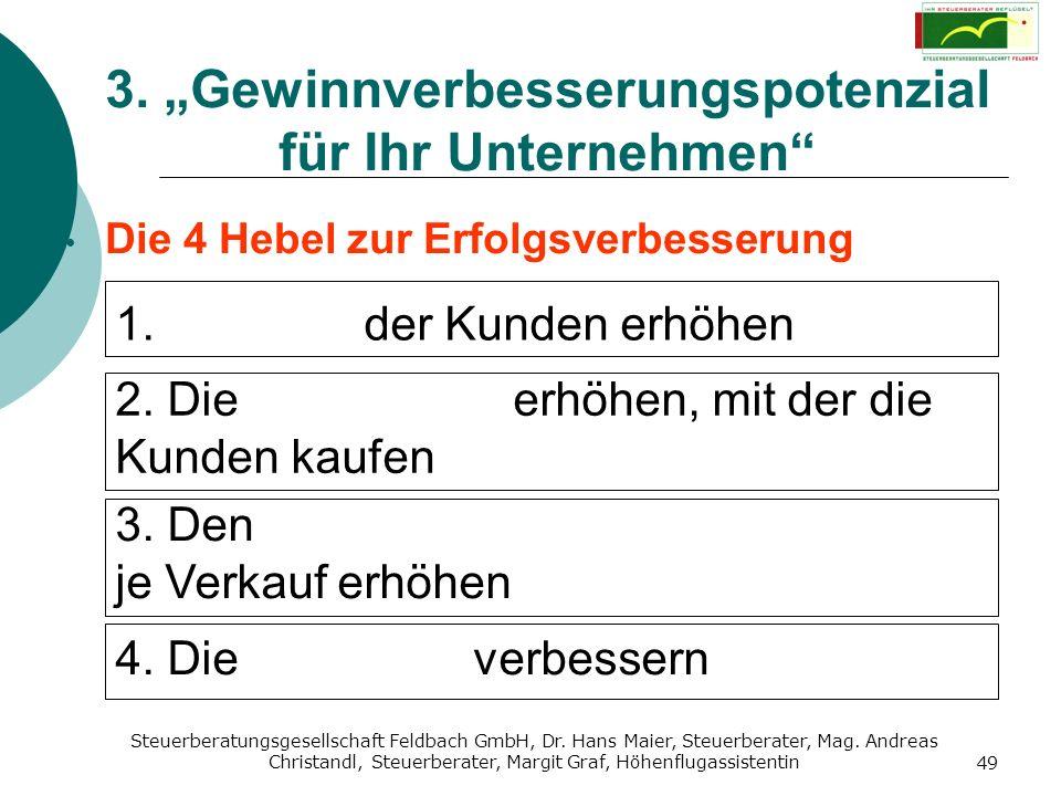Steuerberatungsgesellschaft Feldbach GmbH, Dr. Hans Maier, Steuerberater, Mag. Andreas Christandl, Steuerberater, Margit Graf, Höhenflugassistentin 49