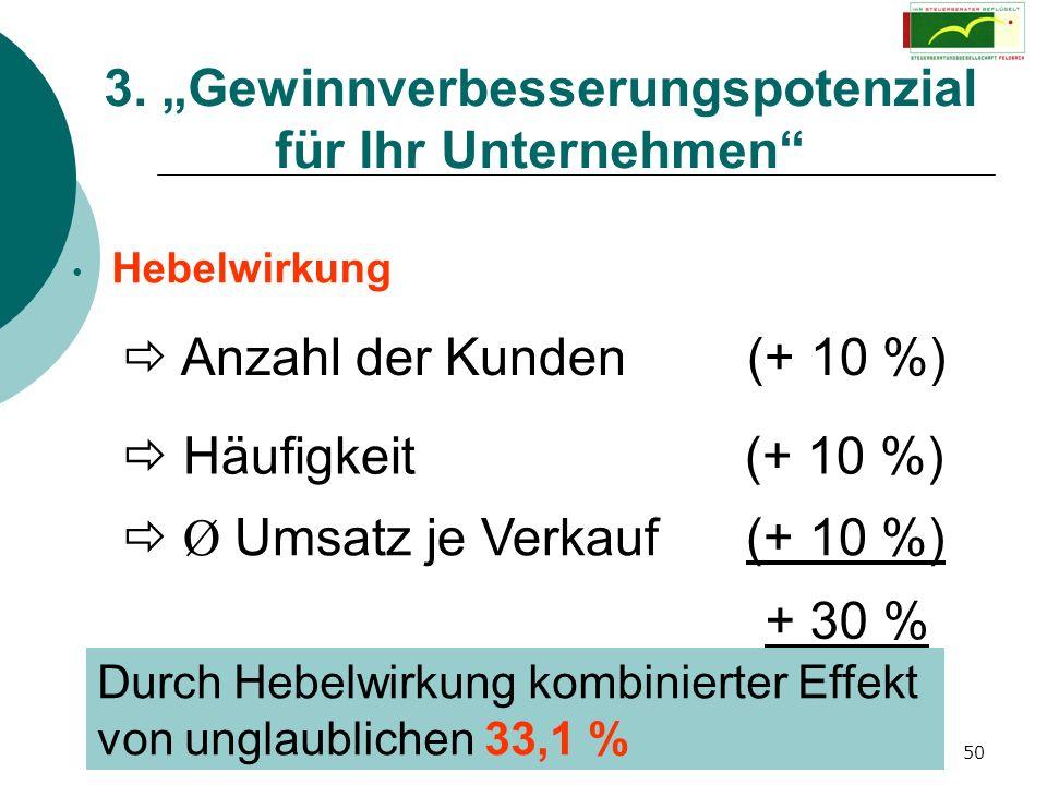 Steuerberatungsgesellschaft Feldbach GmbH, Dr. Hans Maier, Steuerberater, Mag. Andreas Christandl, Steuerberater, Margit Graf, Höhenflugassistentin 50