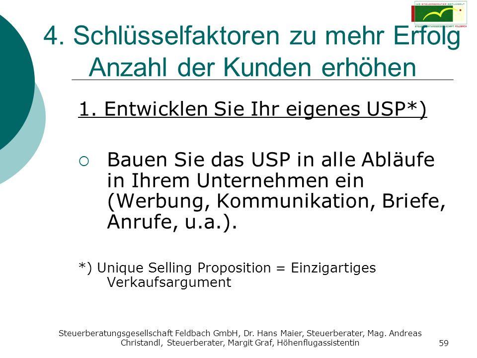 Steuerberatungsgesellschaft Feldbach GmbH, Dr. Hans Maier, Steuerberater, Mag. Andreas Christandl, Steuerberater, Margit Graf, Höhenflugassistentin 59