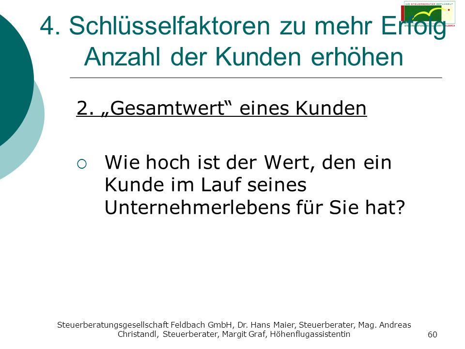 Steuerberatungsgesellschaft Feldbach GmbH, Dr. Hans Maier, Steuerberater, Mag. Andreas Christandl, Steuerberater, Margit Graf, Höhenflugassistentin 60