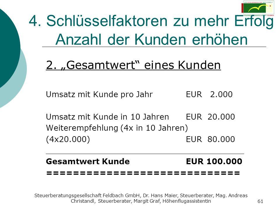 Steuerberatungsgesellschaft Feldbach GmbH, Dr. Hans Maier, Steuerberater, Mag. Andreas Christandl, Steuerberater, Margit Graf, Höhenflugassistentin 61