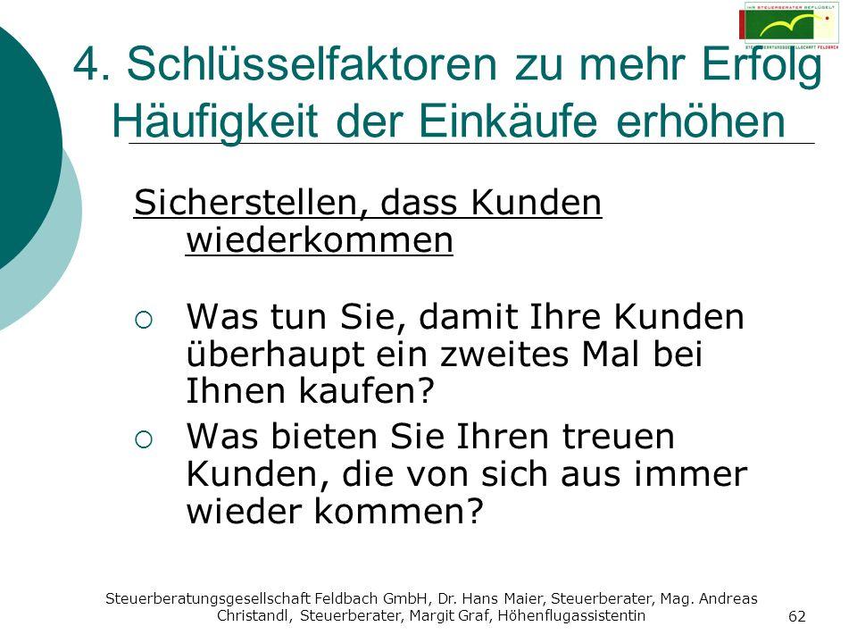 Steuerberatungsgesellschaft Feldbach GmbH, Dr. Hans Maier, Steuerberater, Mag. Andreas Christandl, Steuerberater, Margit Graf, Höhenflugassistentin 62
