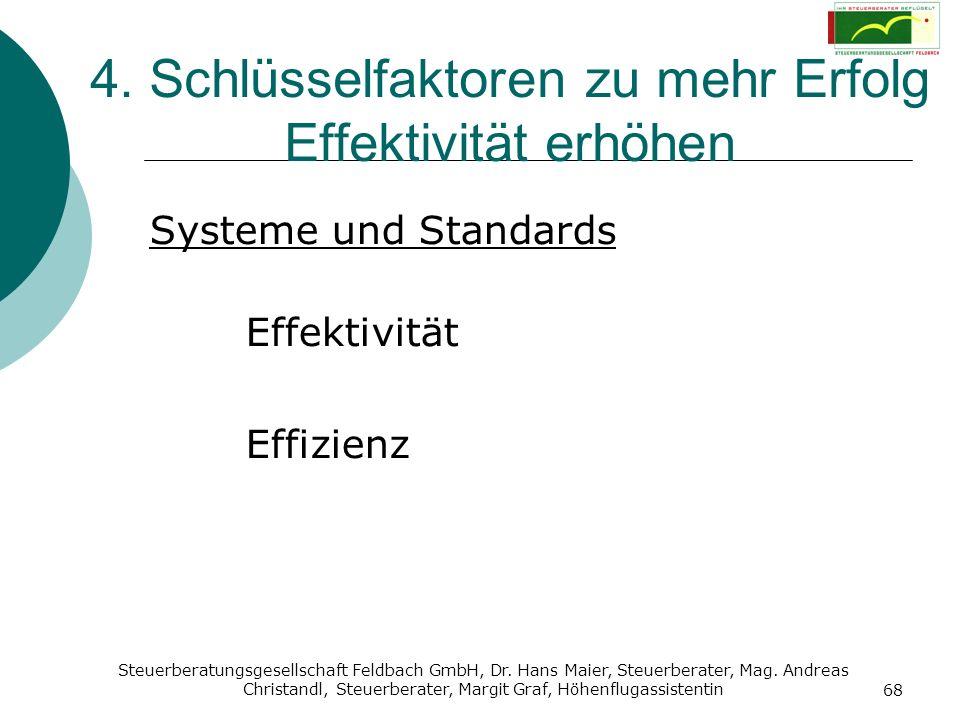 Steuerberatungsgesellschaft Feldbach GmbH, Dr. Hans Maier, Steuerberater, Mag. Andreas Christandl, Steuerberater, Margit Graf, Höhenflugassistentin 68