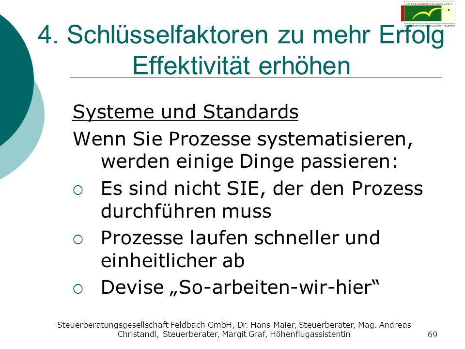 Steuerberatungsgesellschaft Feldbach GmbH, Dr. Hans Maier, Steuerberater, Mag. Andreas Christandl, Steuerberater, Margit Graf, Höhenflugassistentin 69