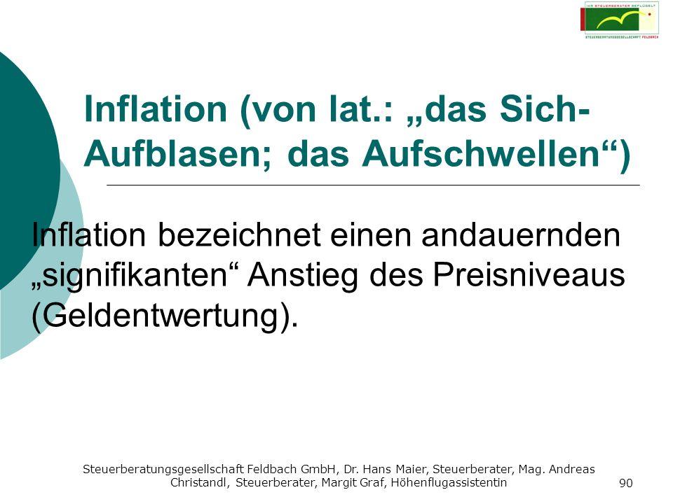 Steuerberatungsgesellschaft Feldbach GmbH, Dr. Hans Maier, Steuerberater, Mag. Andreas Christandl, Steuerberater, Margit Graf, Höhenflugassistentin 90