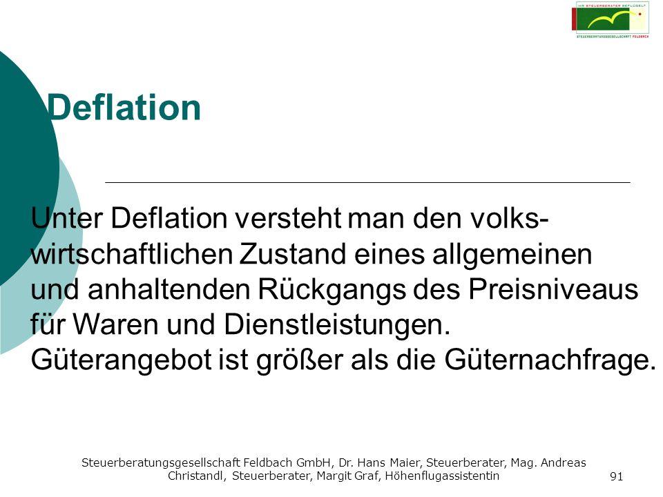 Steuerberatungsgesellschaft Feldbach GmbH, Dr. Hans Maier, Steuerberater, Mag. Andreas Christandl, Steuerberater, Margit Graf, Höhenflugassistentin 91