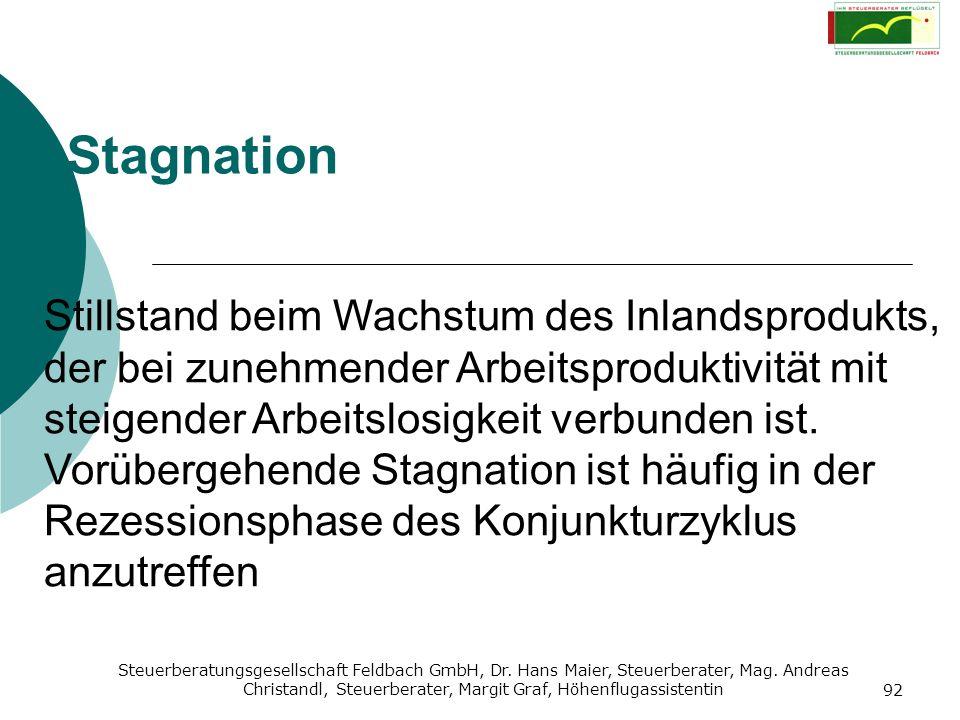 Steuerberatungsgesellschaft Feldbach GmbH, Dr. Hans Maier, Steuerberater, Mag. Andreas Christandl, Steuerberater, Margit Graf, Höhenflugassistentin 92