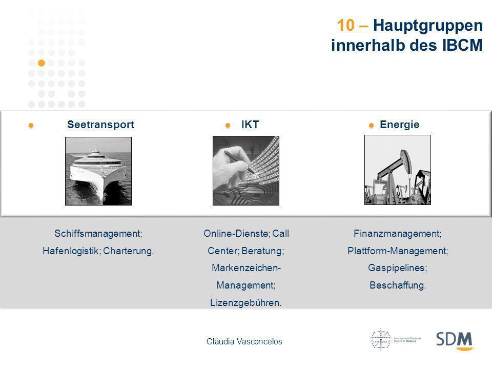 10 – Hauptgruppen innerhalb des IBCM Schiffsmanagement; Hafenlogistik; Charterung. Online-Dienste; Call Center; Beratung; Markenzeichen- Management; L