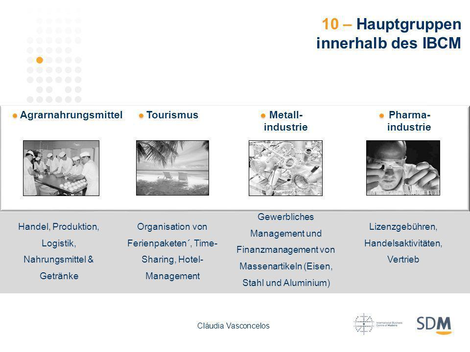 10 – Hauptgruppen innerhalb des IBCM AgrarnahrungsmittelTourismusMetall- industrie Pharma- industrie Lizenzgebühren, Handelsaktivitäten, Vertrieb Hand