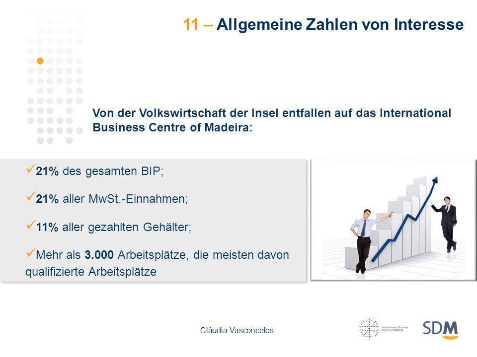 11 – Allgemeine Zahlen von Interesse Von der Volkswirtschaft der Insel entfallen auf das International Business Centre of Madeira: 21% des gesamten BI