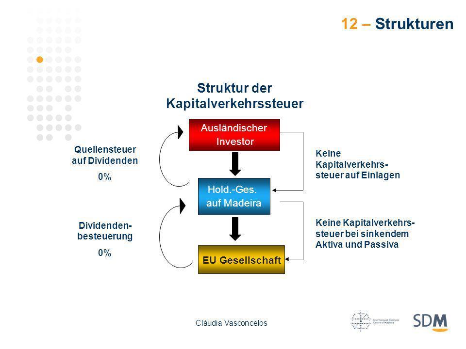 12 – Strukturen Struktur der Kapitalverkehrssteuer Ausländischer Investor Hold.-Ges. auf Madeira EU Gesellschaft Keine Kapitalverkehrs- steuer auf Ein