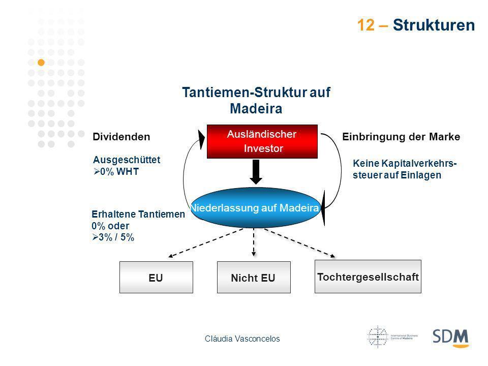 12 – Strukturen Tantiemen-Struktur auf Madeira Ausländischer Investor Nicht EU Tochtergesellschaft EU Niederlassung auf Madeira Einbringung der Marke