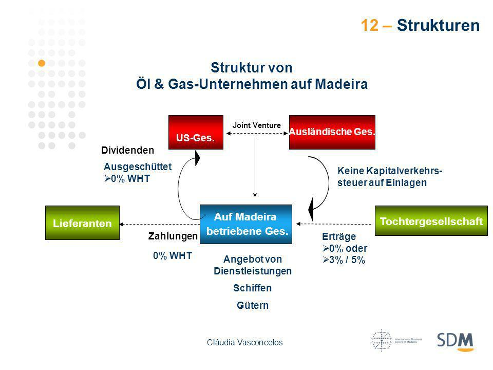 12 – Strukturen Struktur von Öl & Gas-Unternehmen auf Madeira Tochtergesellschaft US-Ges. Dividenden Ausgeschüttet 0% WHT Lieferanten Auf Madeira betr