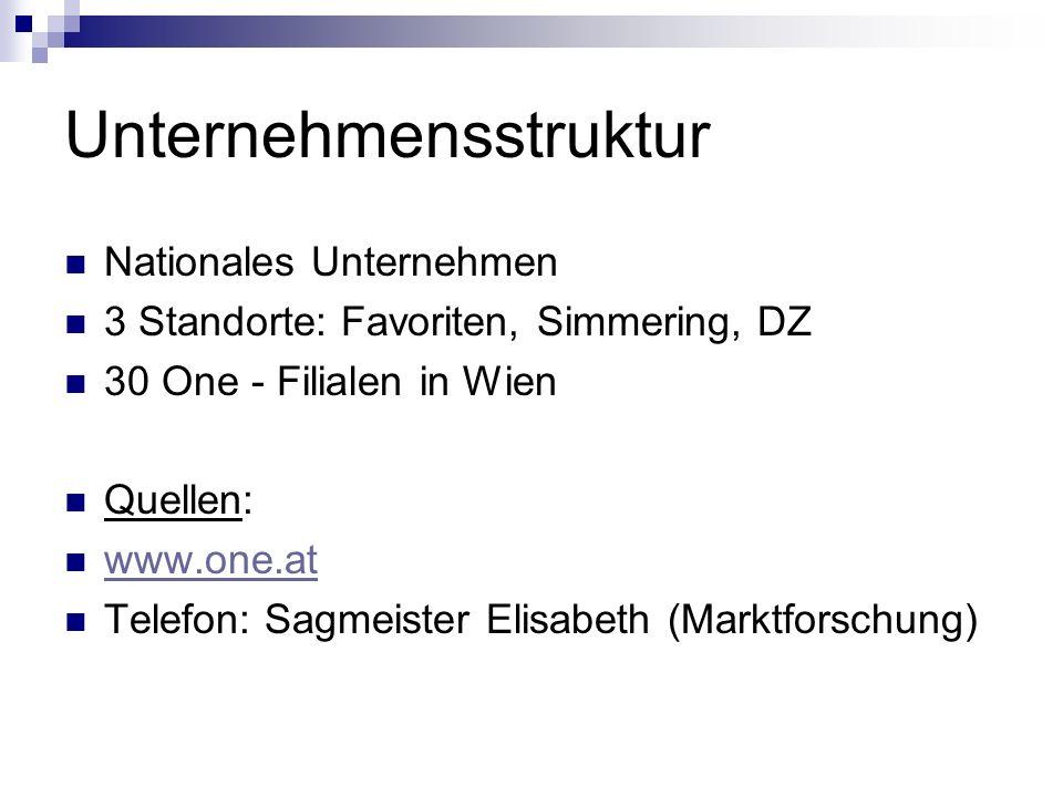 Unternehmensstruktur Nationales Unternehmen 3 Standorte: Favoriten, Simmering, DZ 30 One - Filialen in Wien Quellen: www.one.at Telefon: Sagmeister El