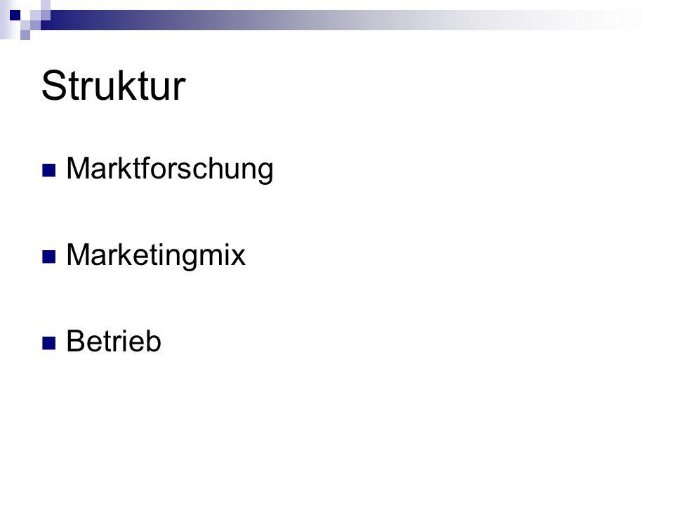 Struktur Marktforschung Marketingmix Betrieb